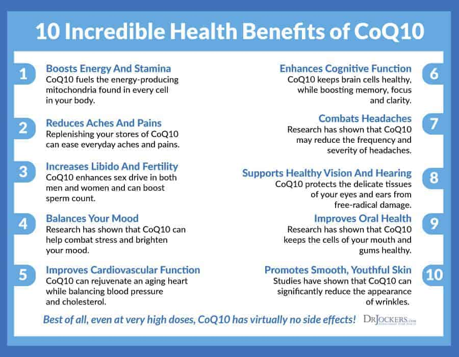 10 incredible health benefits of coq10
